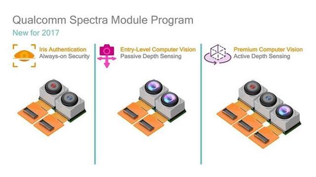 El diseño de Qualcomm incluye un módulo frontal para detección de iris, y uno trasero doble o triple para registro 3D del ambiente